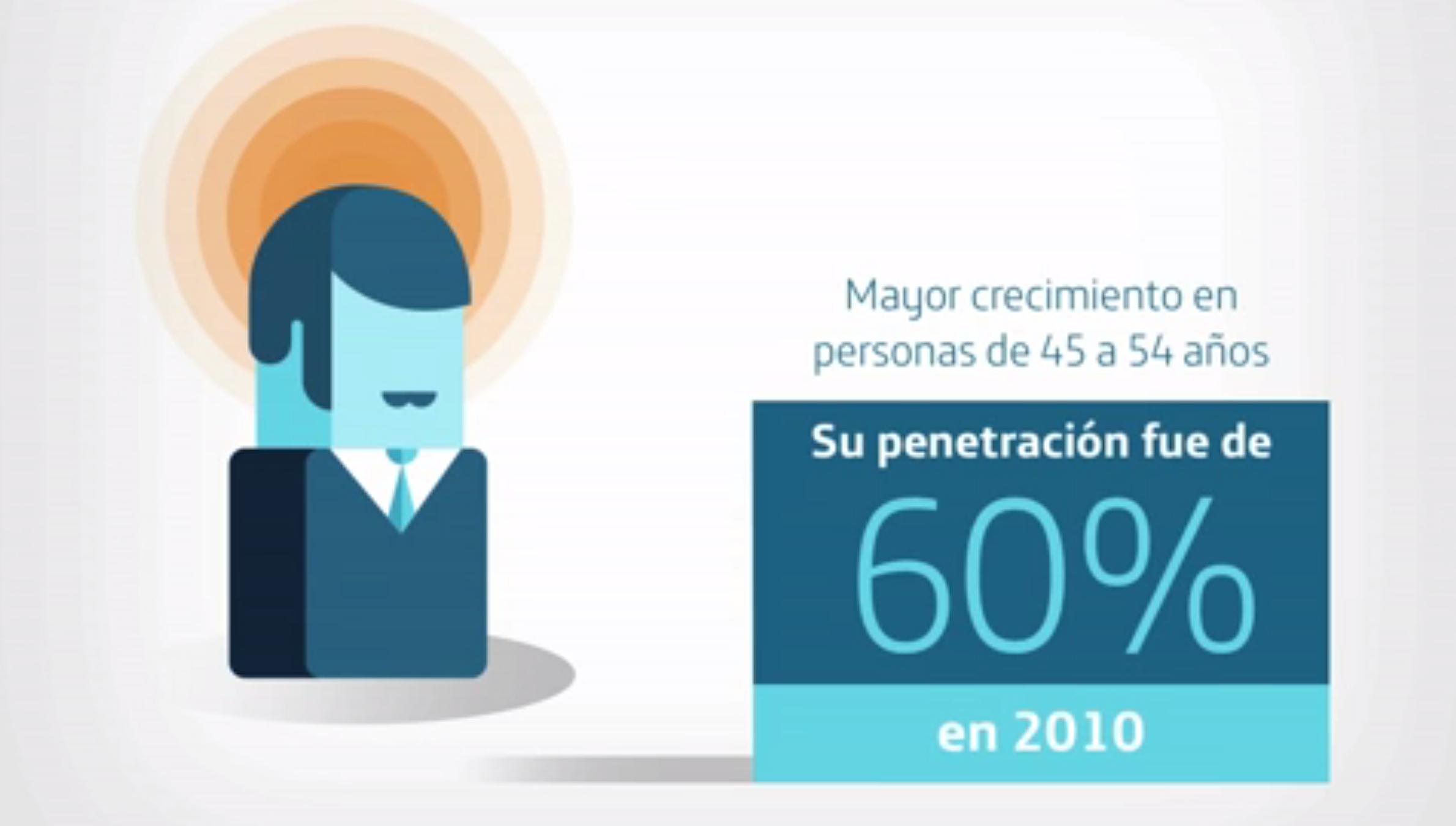 Sociedad de la Informacion en España 2012