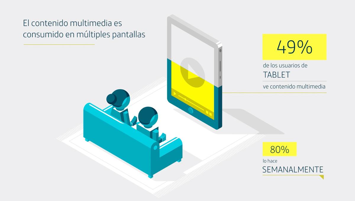 La Sociedad de la información en España en 2013